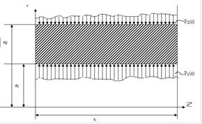 Scheme plate under uniformly distributed load